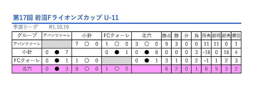 第17回 岩沼Fライオンズカップ_U-11.jpg