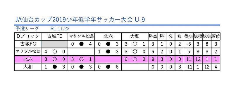 InkedJA仙台カップ2019少年低学年サッカー大会_U-9_LI.jpg