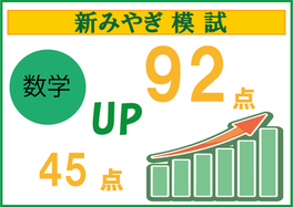 Y模試UP -min.png