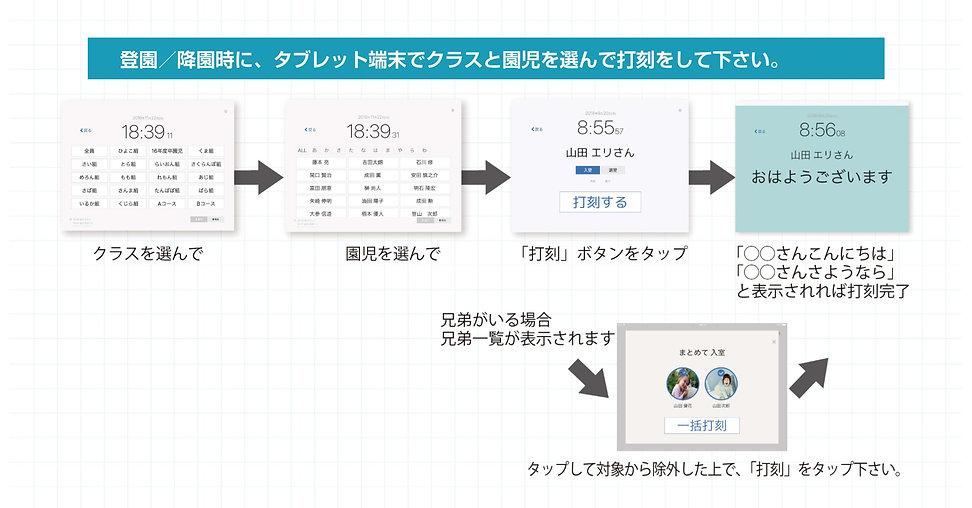 登降園システム案内状(iPadタッチ保護者向け)-min_edited.jpg