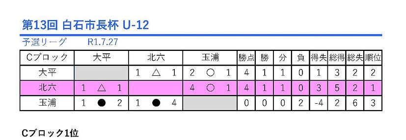 第13回 白石市長杯_U-12.jpg