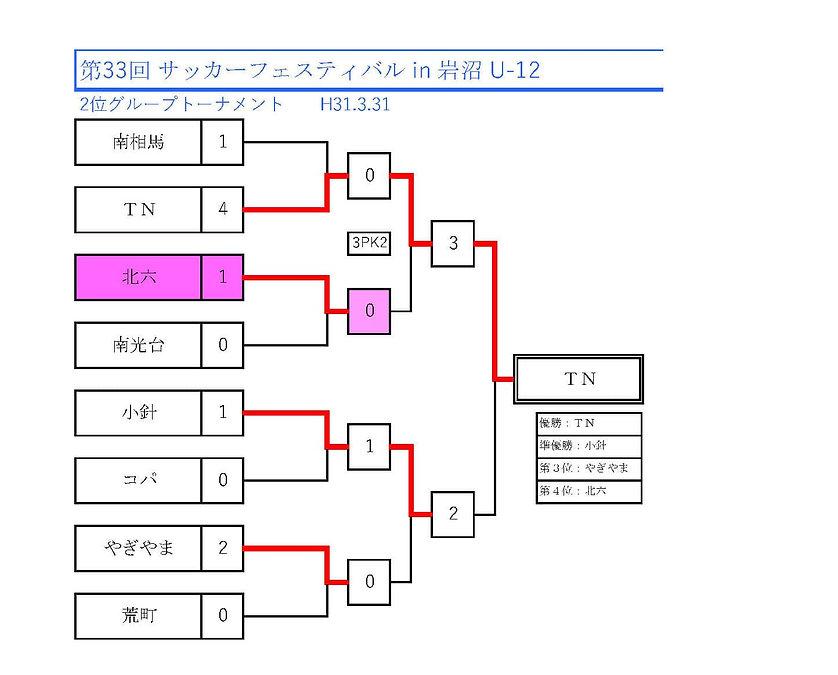 33rd Soccer Festival in Iwanuma _U-12 Tm