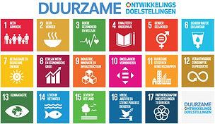 SDG_POSTER-%23NonUN%23_NL_edited.jpg