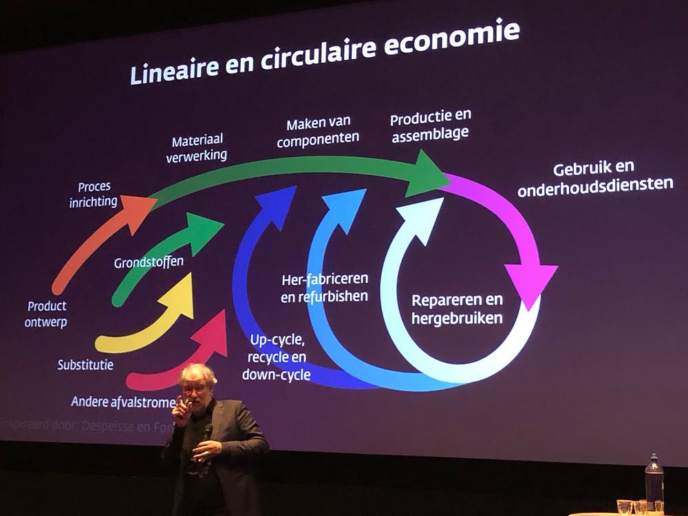 Prof. Jan Jonker gaf een bevlogen lezing over circulaire businesmodellen (foto: Jaap de Vries)