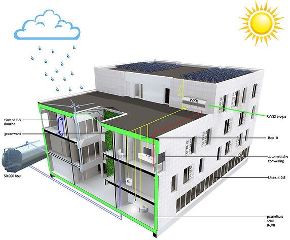 Het CKM-gebouw is uitgevoerd als passiefhuis (illustratie KAW Architecten)