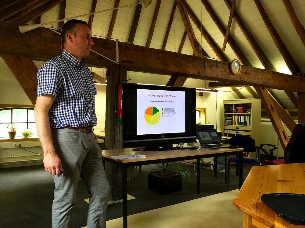 Albert de Boer presenteert de resultaten van zijn nulmeting