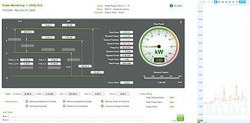 Medidor de Energia Powerlogic a través de Ecostruxure de Schneider Electric por Transfertec Ingeniería