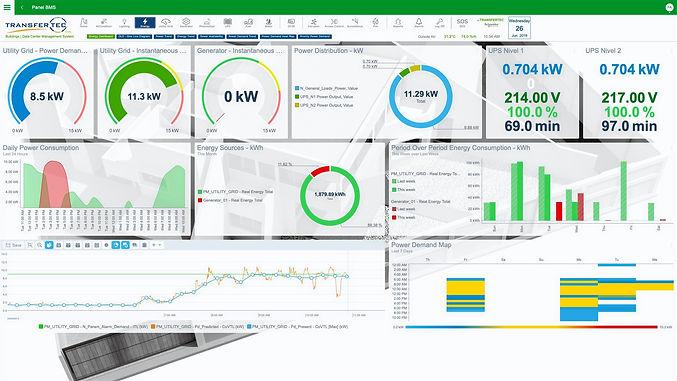Dashboard o mapa Energetico a través de Ecostruxure de Schneider Electric por Transfertec Ingeniería