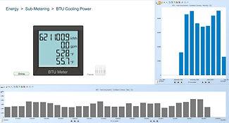 Mediciónde BTUh a través de Ecostruxure de Schneider Electric por Transfertec Ingeniería