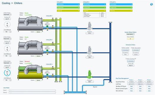 Planta de agua helada automatizada con Ecostruxure de Schneider Electric por Transfertec Ingeniería