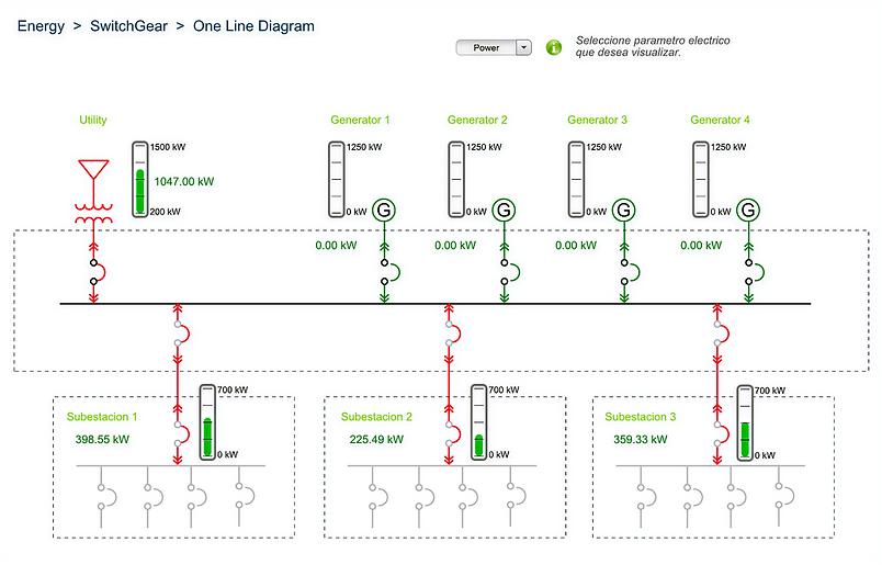 Diagrama Unifilar a través de Ecostruxure de Schneider Electric por Transfertec Ingeniería