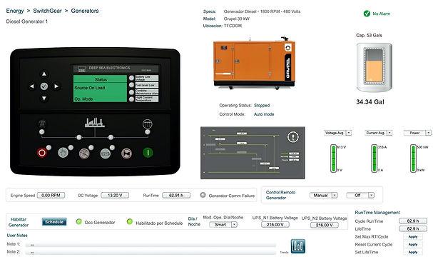 Integración de Plantas de Generación Electrica para monitoreo y gestión a través de Ecostruxure de Schneider Electric por Transfertec Ingeniería