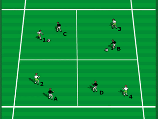 """Improving Awareness Of Spacing And Movement """"Off"""" The Ball"""
