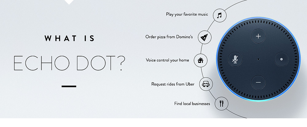 What Is Echo Dot