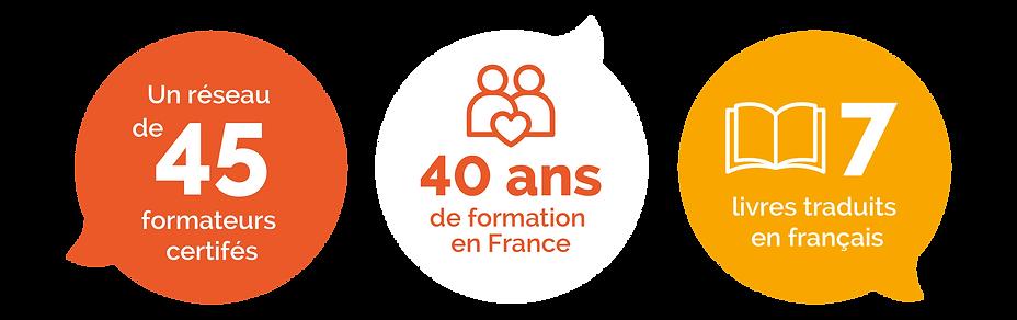 Infographie-AssociationFrance.png