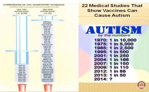 22 medical studies vac.jpg