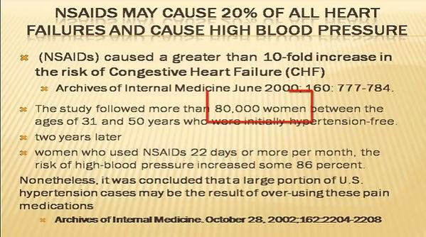 NSAIDS.jpg