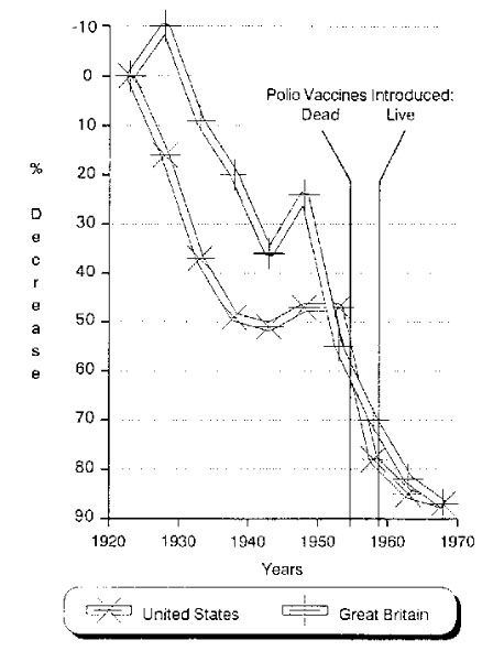 Poliodeathratebeforevaccines.jpg