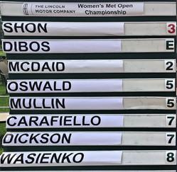 28th Annual Women's Met Open Championship