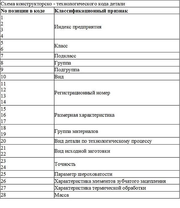 табл.1.1.jpg