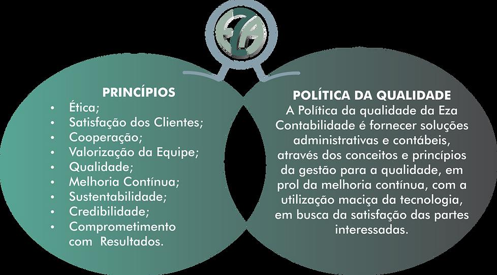 Princípios e politicade qualidade da empresa