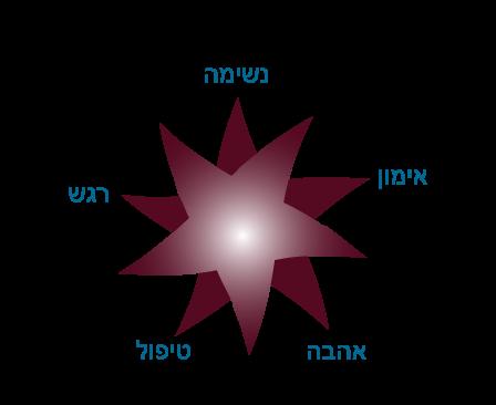 מיכי - לוגו סגול שני.png