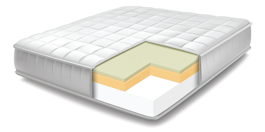 Heir ET mattress components