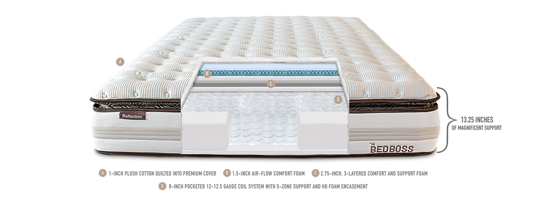 reflection innerspring mattress by the bed boss