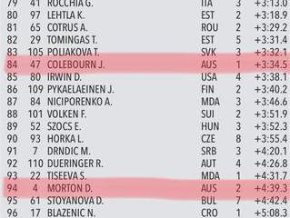 OECH results ,Ridnaun