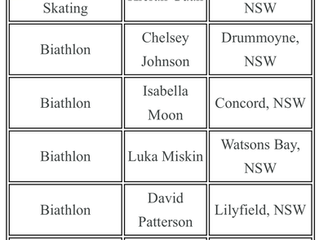 AUS biathletes selected for the Youth Olympics