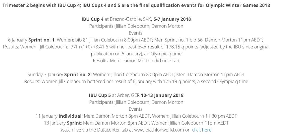 Australian Biathlon IBU Cup Results 2018