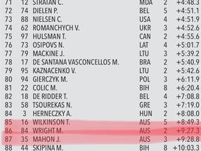 IBU junior Cup 3, CZE