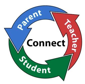 Öğrenci > Öğretmen > Ebeveyn  bağlantı halinde