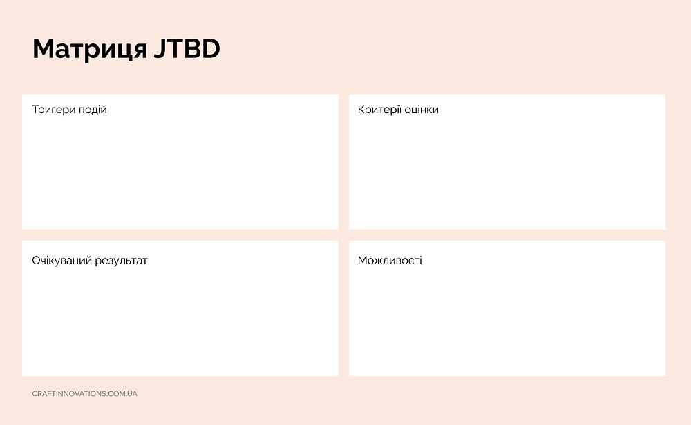 JTBD матриця Craft Innovations