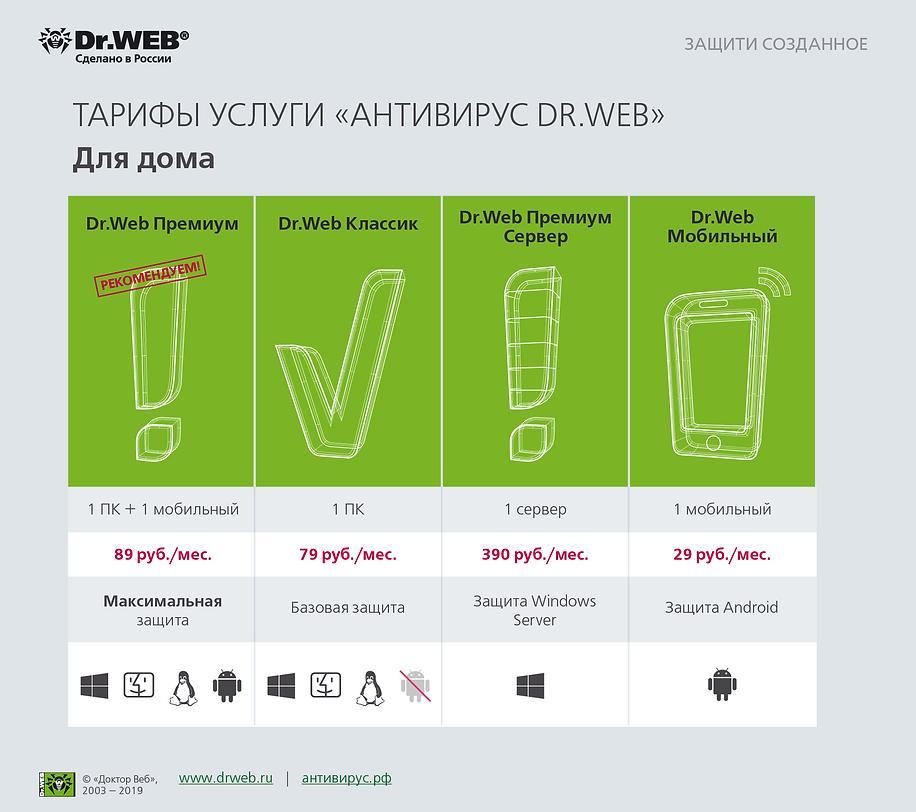 drweb_saas_pic_tariffs_2019_home_ru.png