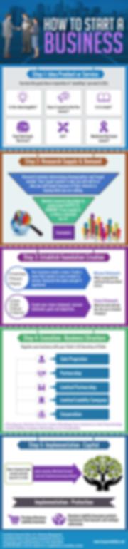 biz infographic.png