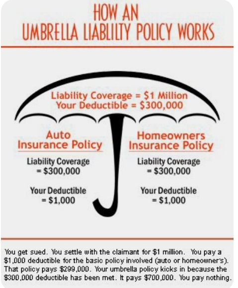 Umbrella Policy.jpg