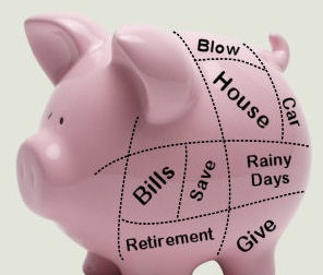 Five Steps to Budgeting Success