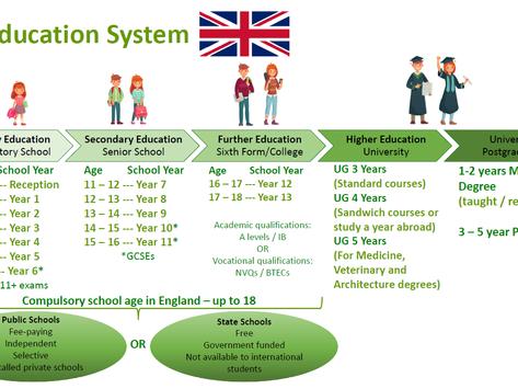 智選好的英國公立學校
