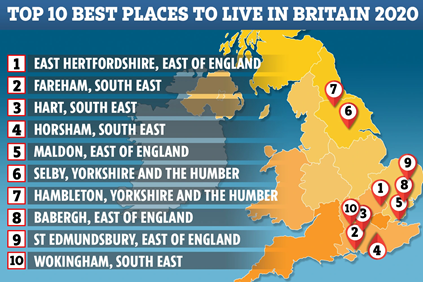移民英國住邊好?