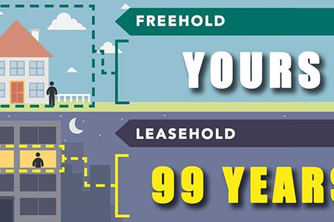 英國房產業權的兩大類別 - Freehold和 Leasehold