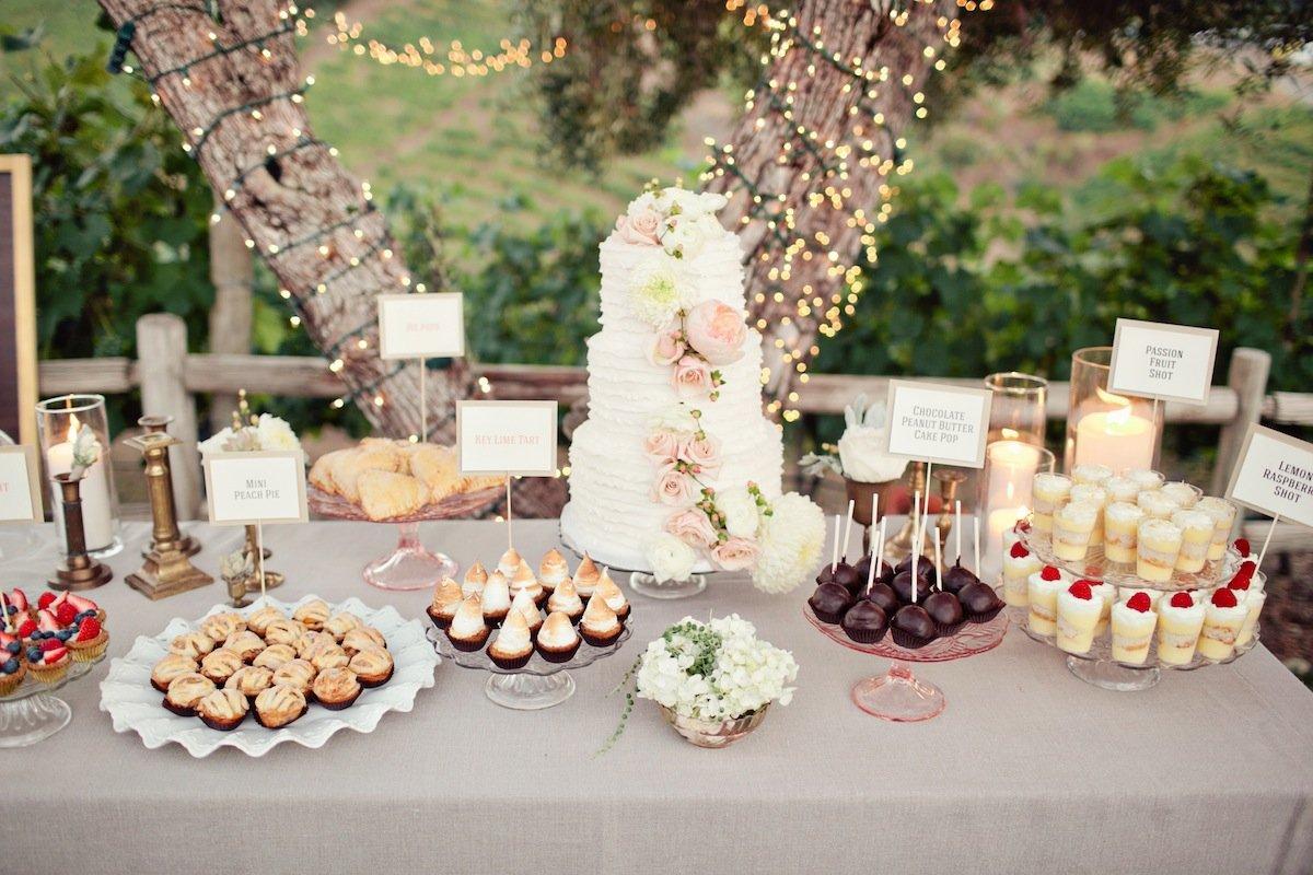Торт и Candy bar