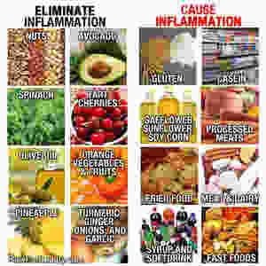 Eliminate-Inflammation-Nashville-TN