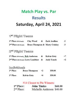 Anderson & Girty Capture Match Play vs. Par