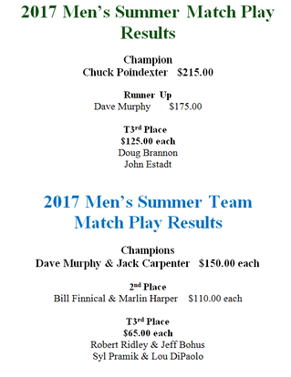 Match Play Results