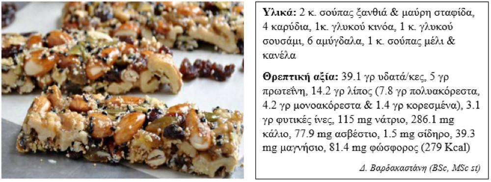 κινόα, καρύδια και μέλι.jpg