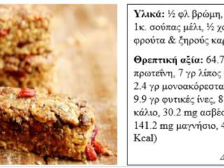 Θρεπτικές επιλογές πρωινού ή snack με μέλι vol 2