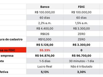 Desconto de Duplicatas: a verdade por trás das taxas e tarifas bancárias