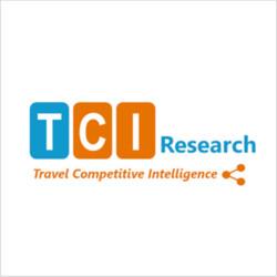 TCI Research
