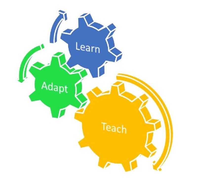 Teach-Learn-Adapt.jpg